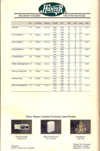 hunter1995mini47